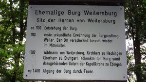 Ehemalige Weilersburg